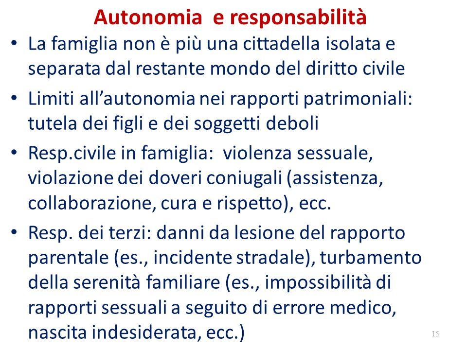 Autonomia e responsabilità La famiglia non è più una cittadella isolata e separata dal restante mondo del diritto civile Limiti all'autonomia nei rapp