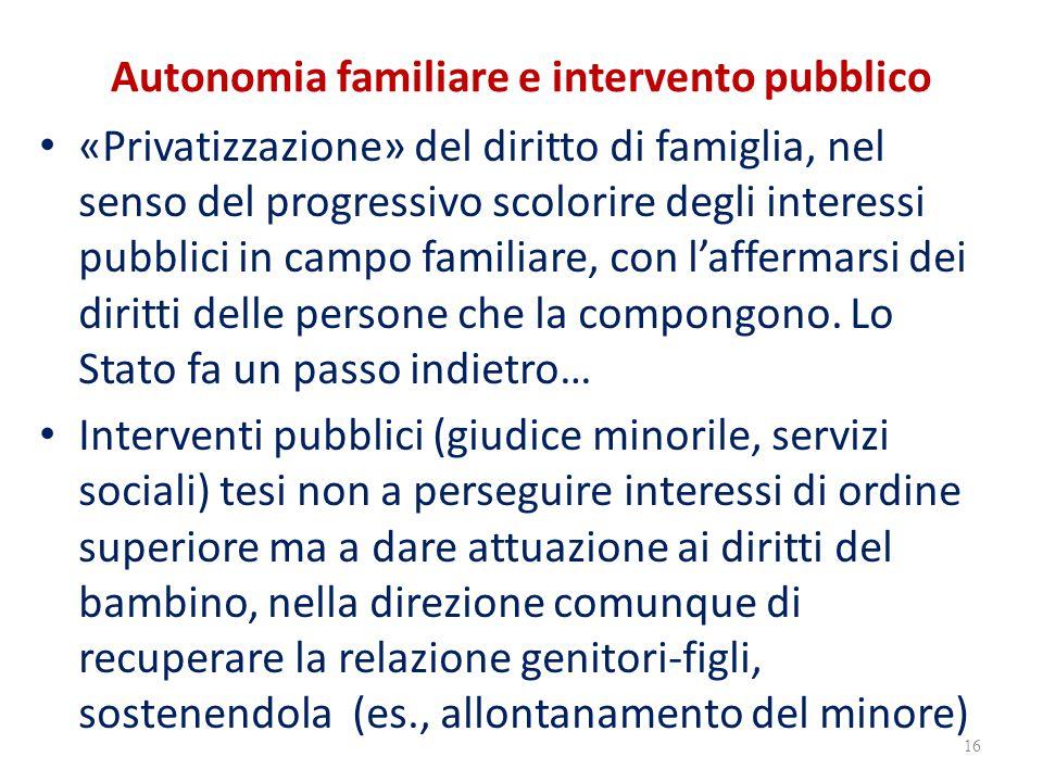Autonomia familiare e intervento pubblico «Privatizzazione» del diritto di famiglia, nel senso del progressivo scolorire degli interessi pubblici in c