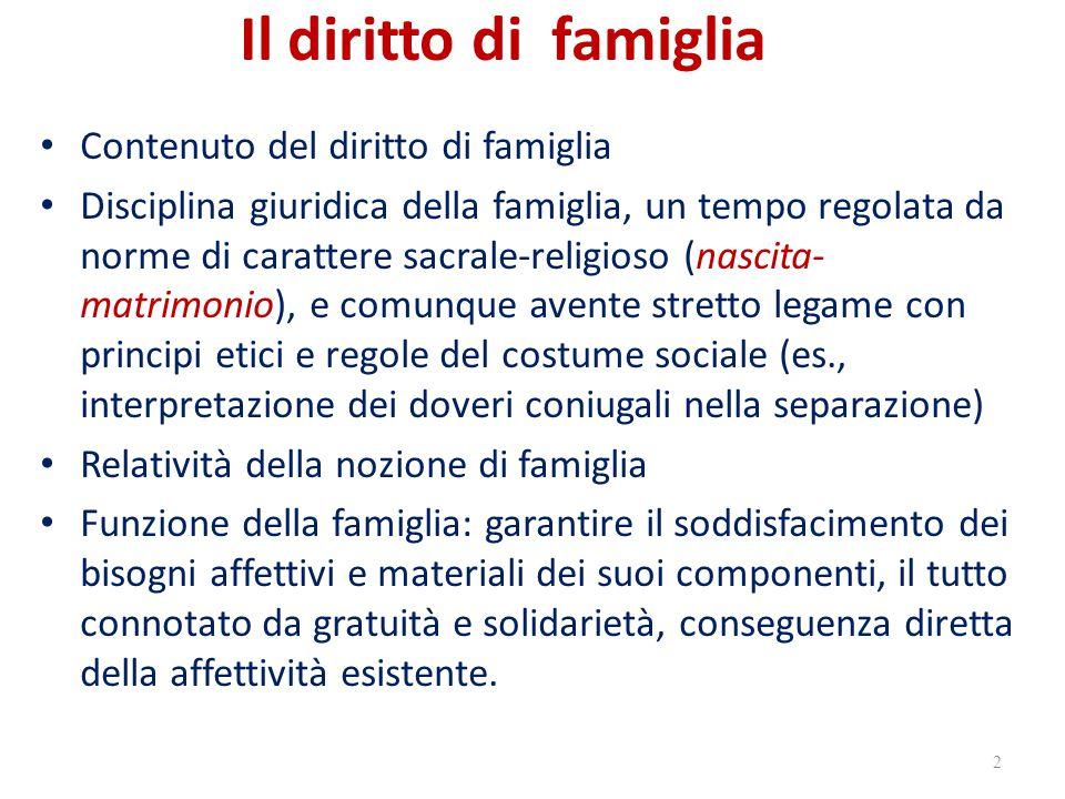 Il diritto di famiglia Contenuto del diritto di famiglia Disciplina giuridica della famiglia, un tempo regolata da norme di carattere sacrale-religios