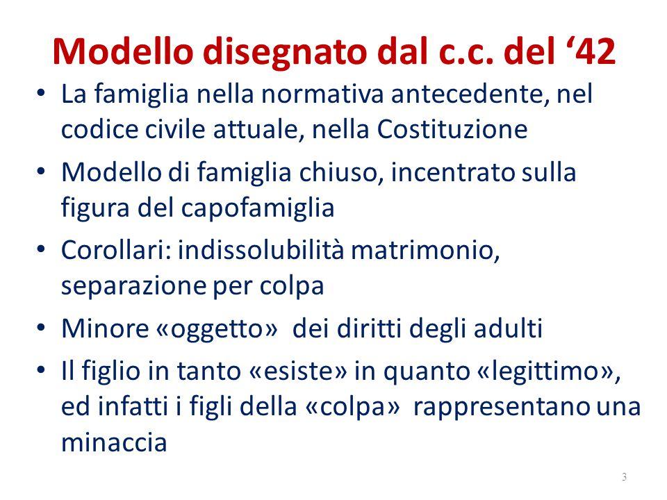 Modello disegnato dal c.c. del '42 La famiglia nella normativa antecedente, nel codice civile attuale, nella Costituzione Modello di famiglia chiuso,