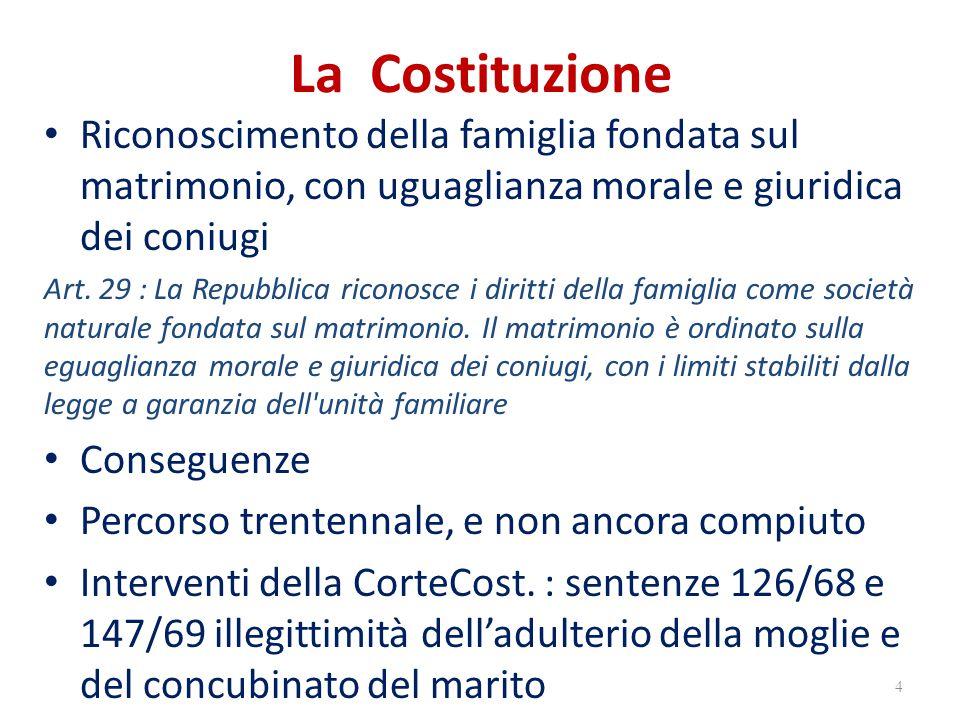 La Costituzione Riconoscimento della famiglia fondata sul matrimonio, con uguaglianza morale e giuridica dei coniugi Art. 29 : La Repubblica riconosce