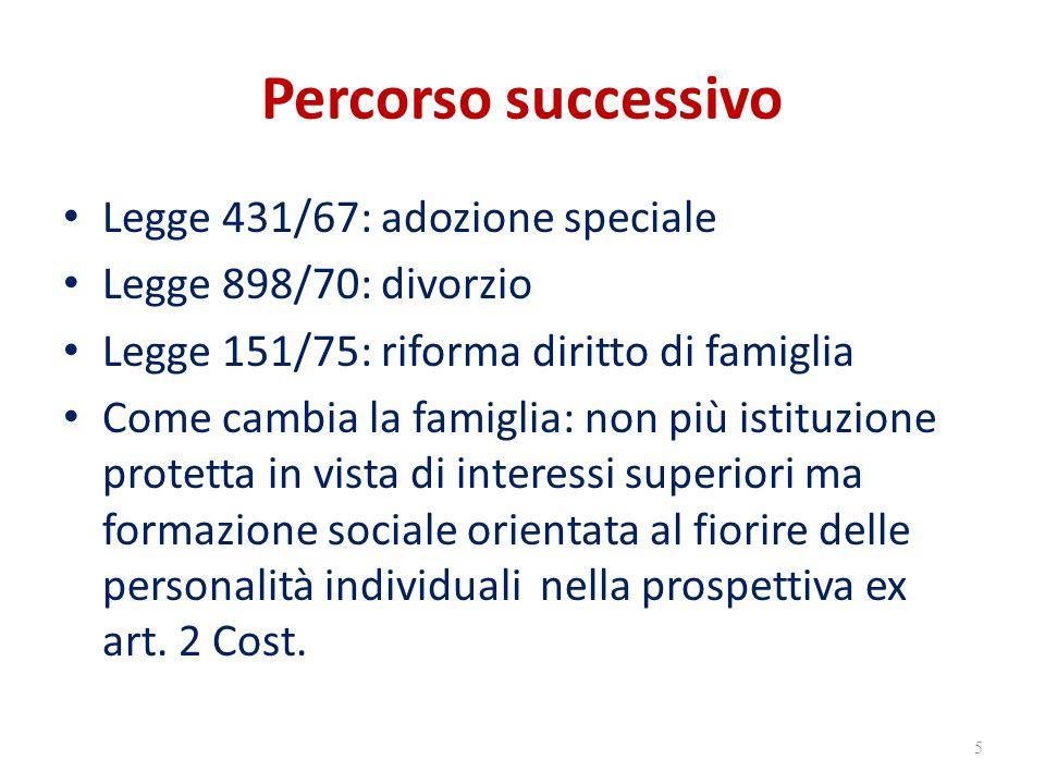 Percorso successivo Legge 431/67: adozione speciale Legge 898/70: divorzio Legge 151/75: riforma diritto di famiglia Come cambia la famiglia: non più