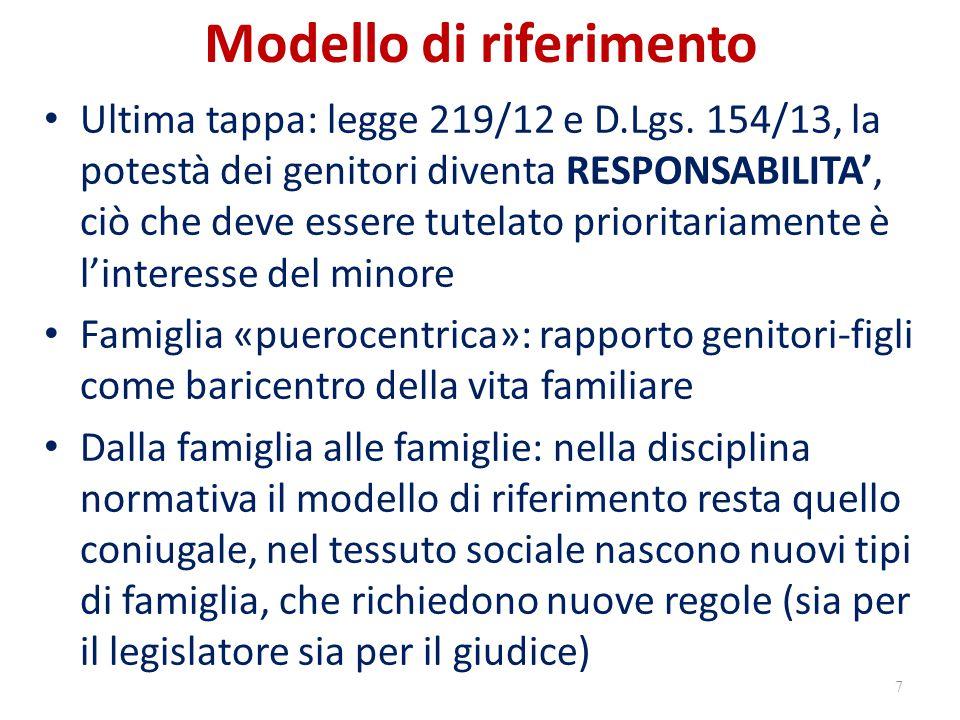 Modello di riferimento Ultima tappa: legge 219/12 e D.Lgs. 154/13, la potestà dei genitori diventa RESPONSABILITA', ciò che deve essere tutelato prior