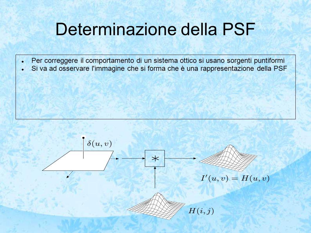 Determinazione della PSF Per correggere il comportamento di un sistema ottico si usano sorgenti puntiformi Si va ad osservare l immagine che si forma che è una rappresentazione della PSF