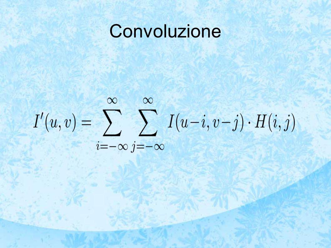 Convoluzione