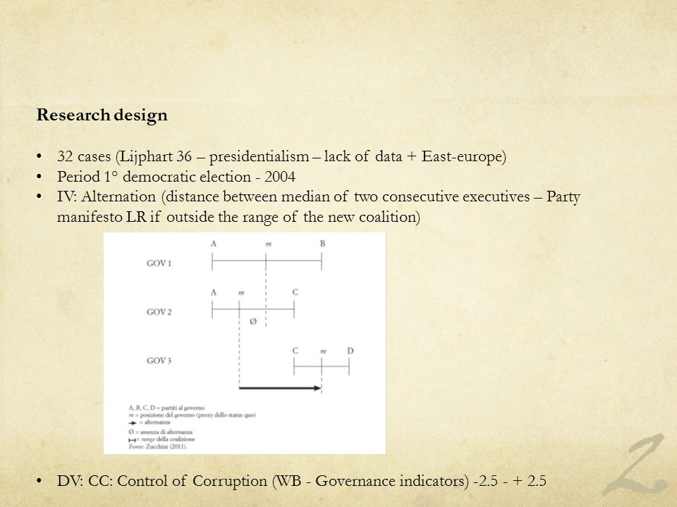 2 Research design 32 cases (Lijphart 36 – presidentialism – lack of data + East-europe) Period 1° democratic election - 2004 IV: Alternation (distance between median of two consecutive executives – Party manifesto LR if outside the range of the new coalition) DV: CC: Control of Corruption (WB - Governance indicators) -2.5 - + 2.5