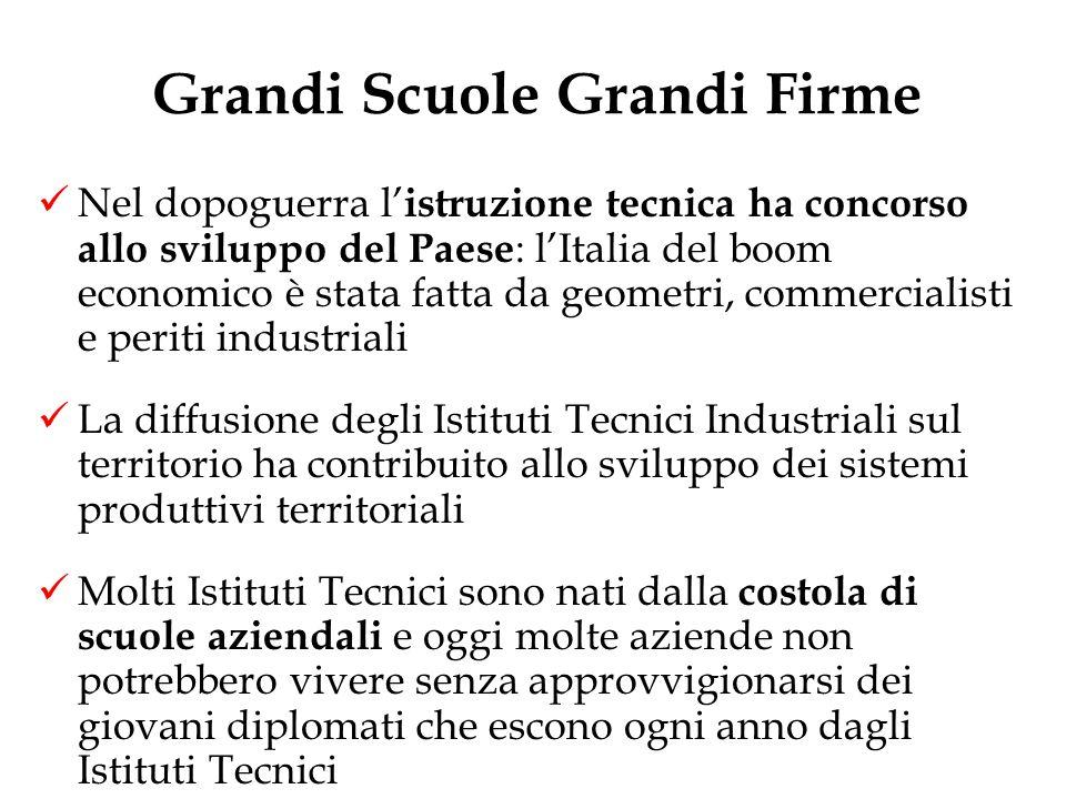 Grandi Scuole Grandi Firme Nel dopoguerra l' istruzione tecnica ha concorso allo sviluppo del Paese : l'Italia del boom economico è stata fatta da geo