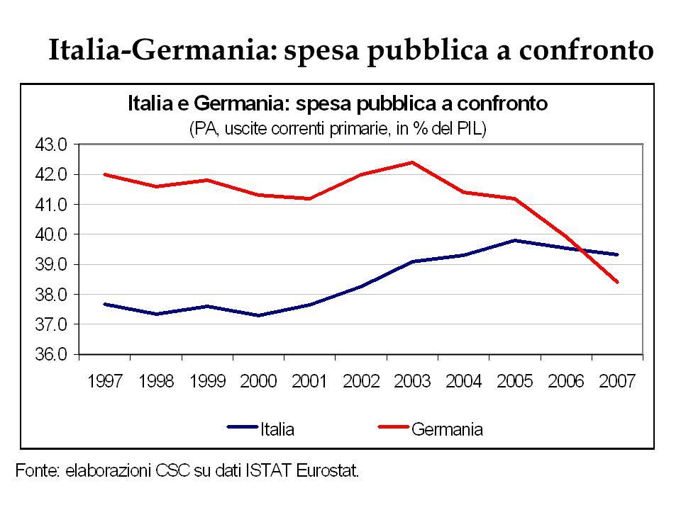 Italia-Germania: spesa pubblica a confronto