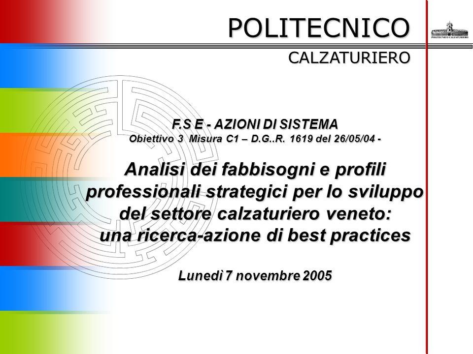 POLITECNICO CALZATURIERO F.S E - AZIONI DI SISTEMA Obiettivo 3 Misura C1 – D.G..R.