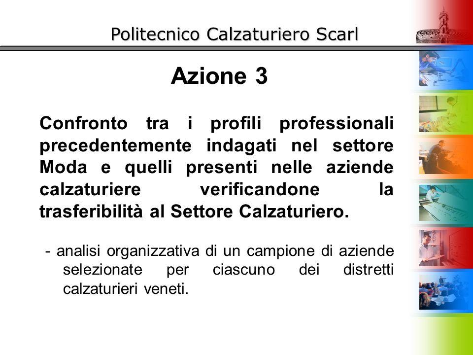 Politecnico Calzaturiero Scarl Azione 3 Confronto tra i profili professionali precedentemente indagati nel settore Moda e quelli presenti nelle aziende calzaturiere verificandone la trasferibilità al Settore Calzaturiero.