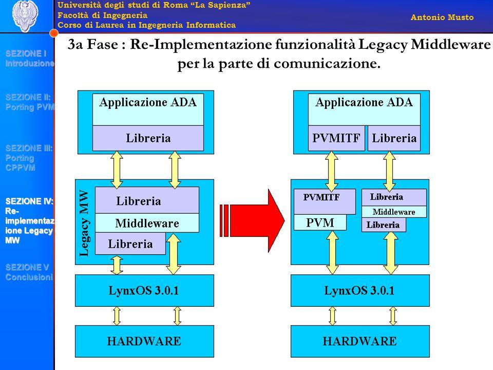 Università degli studi di Roma La Sapienza Facoltà di Ingegneria Corso di Laurea in Ingegneria Informatica Antonio Musto 3a Fase : Re-Implementazione funzionalità Legacy Middleware per la parte di comunicazione.