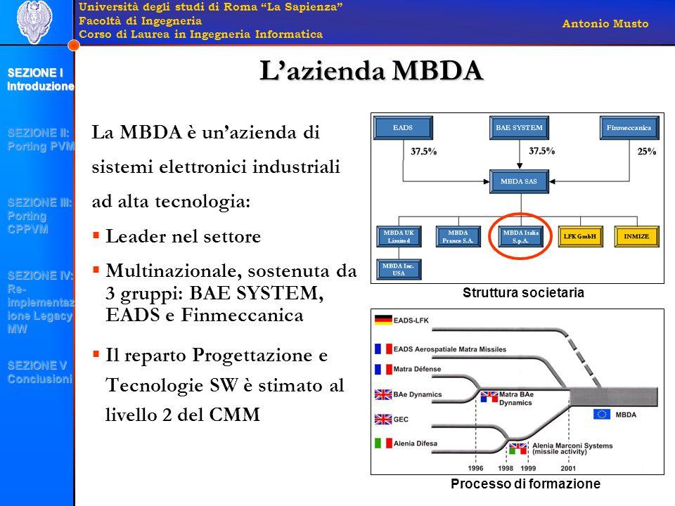 Università degli studi di Roma La Sapienza Facoltà di Ingegneria Corso di Laurea in Ingegneria Informatica Antonio Musto L'azienda MBDA La MBDA è un'azienda di sistemi elettronici industriali ad alta tecnologia:  Leader nel settore  Multinazionale, sostenuta da 3 gruppi: BAE SYSTEM, EADS e Finmeccanica  Il reparto Progettazione e Tecnologie SW è stimato al livello 2 del CMM Struttura societaria Processo di formazione SEZIONE II: SEZIONE II: Porting PVM Porting PVM SEZIONE I SEZIONE I Introduzione SEZIONE V SEZIONE V Conclusioni SEZIONE III: Porting SEZIONE III: Porting CPPVM SEZIONE IV: SEZIONE IV: Re- implementaz ione Legacy MW Re- implementaz ione Legacy MW