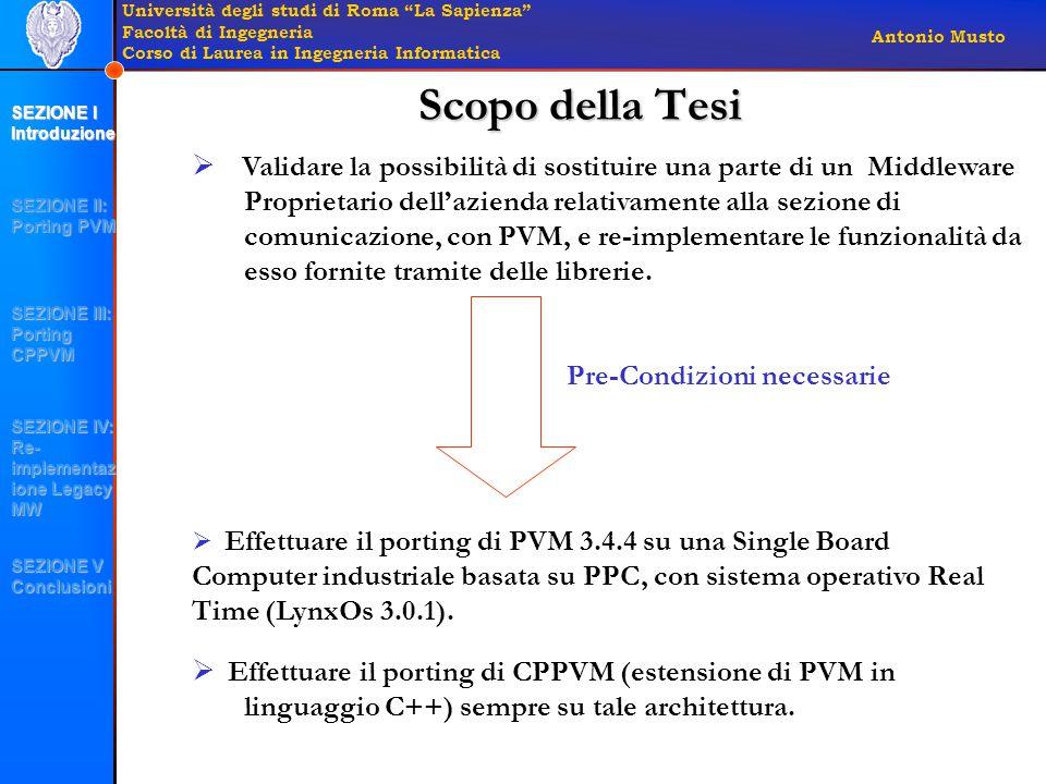 Università degli studi di Roma La Sapienza Facoltà di Ingegneria Corso di Laurea in Ingegneria Informatica Antonio Musto Scopo della Tesi  Effettuare il porting di PVM 3.4.4 su una Single Board Computer industriale basata su PPC, con sistema operativo Real Time (LynxOs 3.0.1).