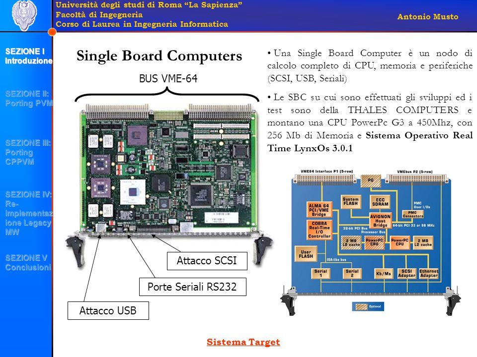 Università degli studi di Roma La Sapienza Facoltà di Ingegneria Corso di Laurea in Ingegneria Informatica Antonio Musto Single Board Computers Una Single Board Computer è un nodo di calcolo completo di CPU, memoria e periferiche (SCSI, USB, Seriali) Le SBC su cui sono effettuati gli sviluppi ed i test sono della THALES COMPUTERS e montano una CPU PowerPc G3 a 450Mhz, con 256 Mb di Memoria e Sistema Operativo Real Time LynxOs 3.0.1 BUS VME-64 Attacco SCSI Porte Seriali RS232 Attacco USB Sistema Target SEZIONE I SEZIONE I Introduzione SEZIONE V SEZIONE V Conclusioni SEZIONE II: SEZIONE II: Porting PVM Porting PVM SEZIONE III: Porting SEZIONE III: Porting CPPVM SEZIONE IV: SEZIONE IV: Re- implementaz ione Legacy MW Re- implementaz ione Legacy MW