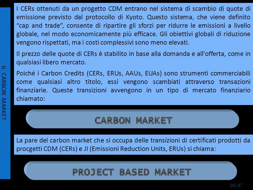 La pare del carbon market che si occupa delle transizioni di certificati prodotti da procgetti CDM (CERs) e JI (Emissioni Reduction Units, ERUs) si chiama: I CERs ottenuti da un progetto CDM entrano nel sistema di scambio di quote di emissione previsto dal protocollo di Kyoto.