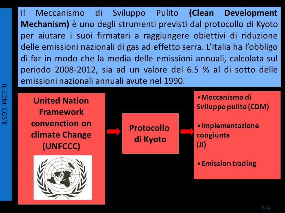 Fonte: elaborazioni IGES (institute for global environmental strategies, Japan) su dati UNFCCC.
