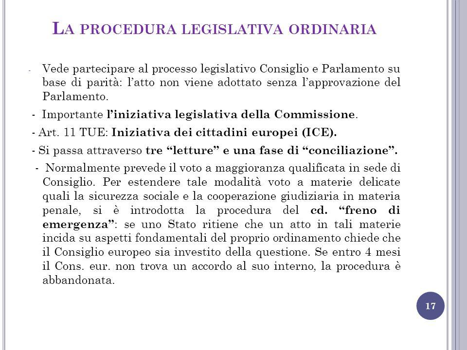 L A PROCEDURA LEGISLATIVA ORDINARIA 17 - Vede partecipare al processo legislativo Consiglio e Parlamento su base di parità: l'atto non viene adottato
