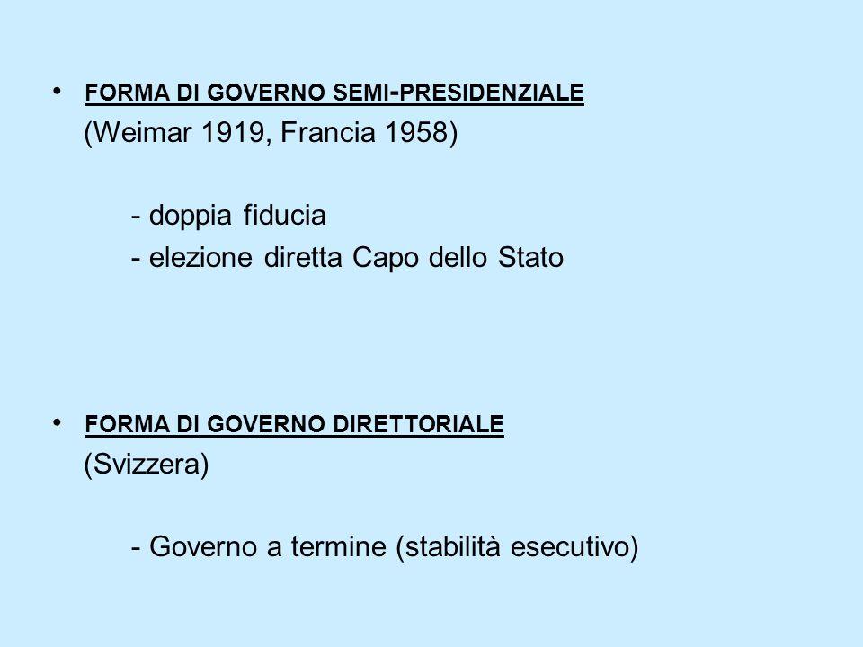 FORMA DI GOVERNO SEMI - PRESIDENZIALE (Weimar 1919, Francia 1958) - doppia fiducia - elezione diretta Capo dello Stato FORMA DI GOVERNO DIRETTORIALE (