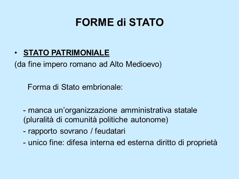 FORME di STATO STATO PATRIMONIALE (da fine impero romano ad Alto Medioevo) Forma di Stato embrionale: - manca un'organizzazione amministrativa statale