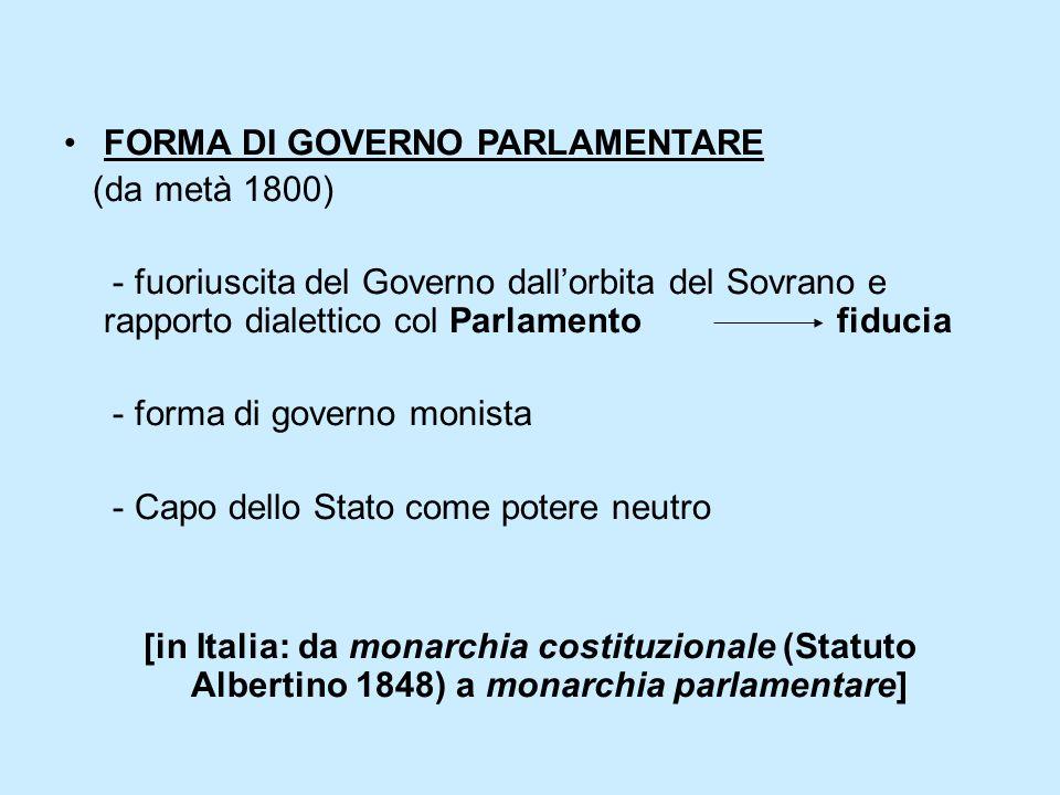 FORMA DI GOVERNO PARLAMENTARE (da metà 1800) - fuoriuscita del Governo dall'orbita del Sovrano e rapporto dialettico col Parlamento fiducia - forma di