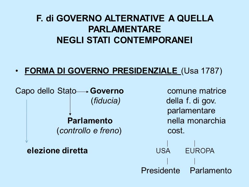 F. di GOVERNO ALTERNATIVE A QUELLA PARLAMENTARE NEGLI STATI CONTEMPORANEI FORMA DI GOVERNO PRESIDENZIALE (Usa 1787) Capo dello StatoGoverno comune mat