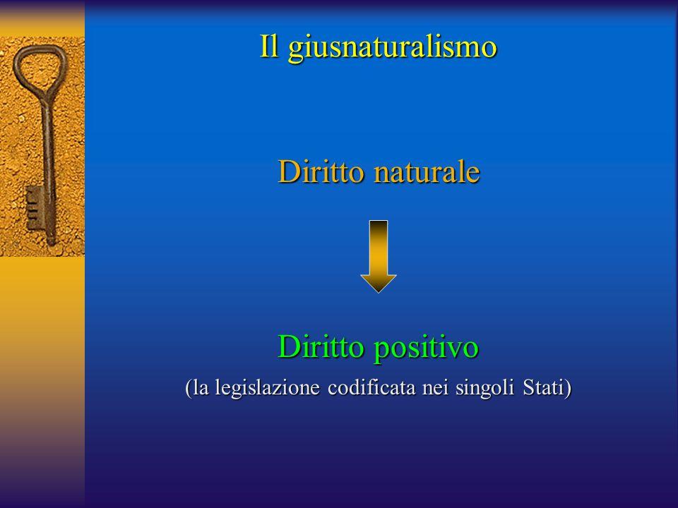 Diritto naturale Diritto positivo (la legislazione codificata nei singoli Stati) Il giusnaturalismo