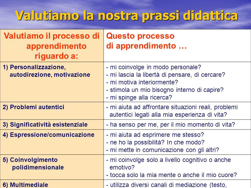 Valutiamo la nostra prassi didattica Valutiamo il processo di apprendimento riguardo a: Questo processo di apprendimento … 1) Personalizzazione, autod