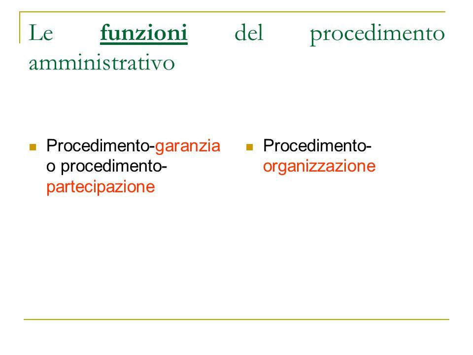 Le funzioni del procedimento amministrativo Procedimento-garanzia o procedimento- partecipazione Procedimento- organizzazione