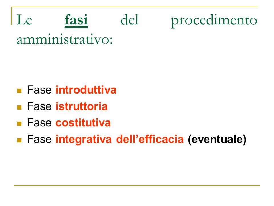 Le fasi del procedimento amministrativo: Fase introduttiva Fase istruttoria Fase costitutiva Fase integrativa dell'efficacia (eventuale)