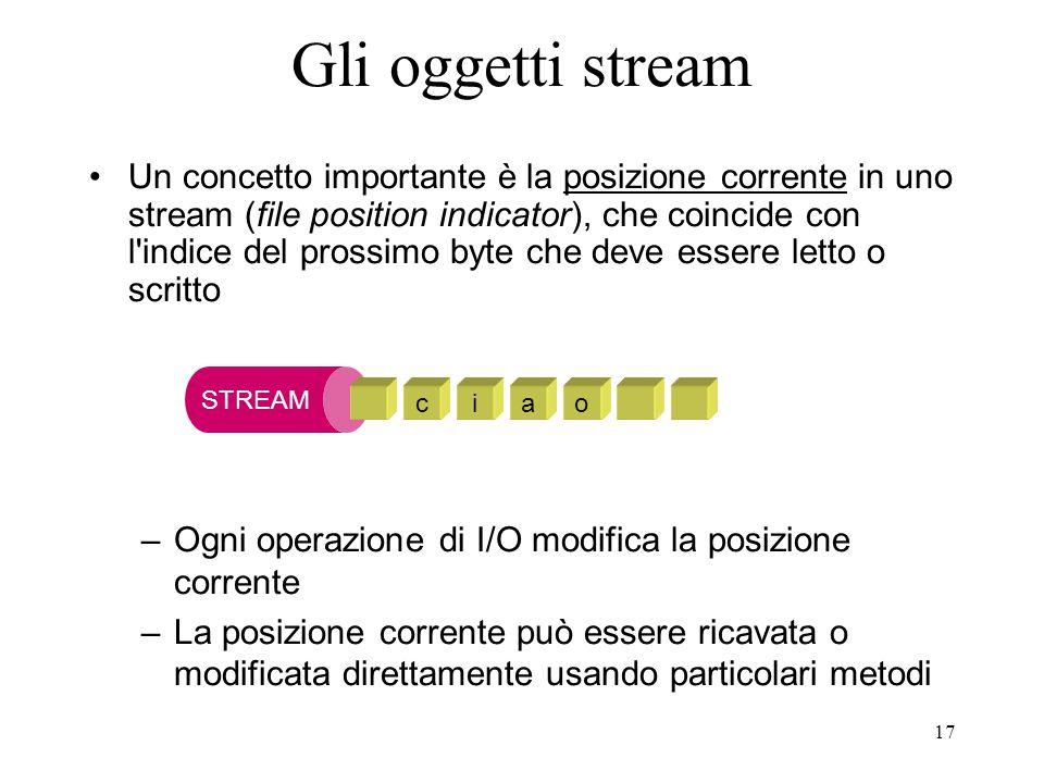 17 Gli oggetti stream Un concetto importante è la posizione corrente in uno stream (file position indicator), che coincide con l'indice del prossimo b