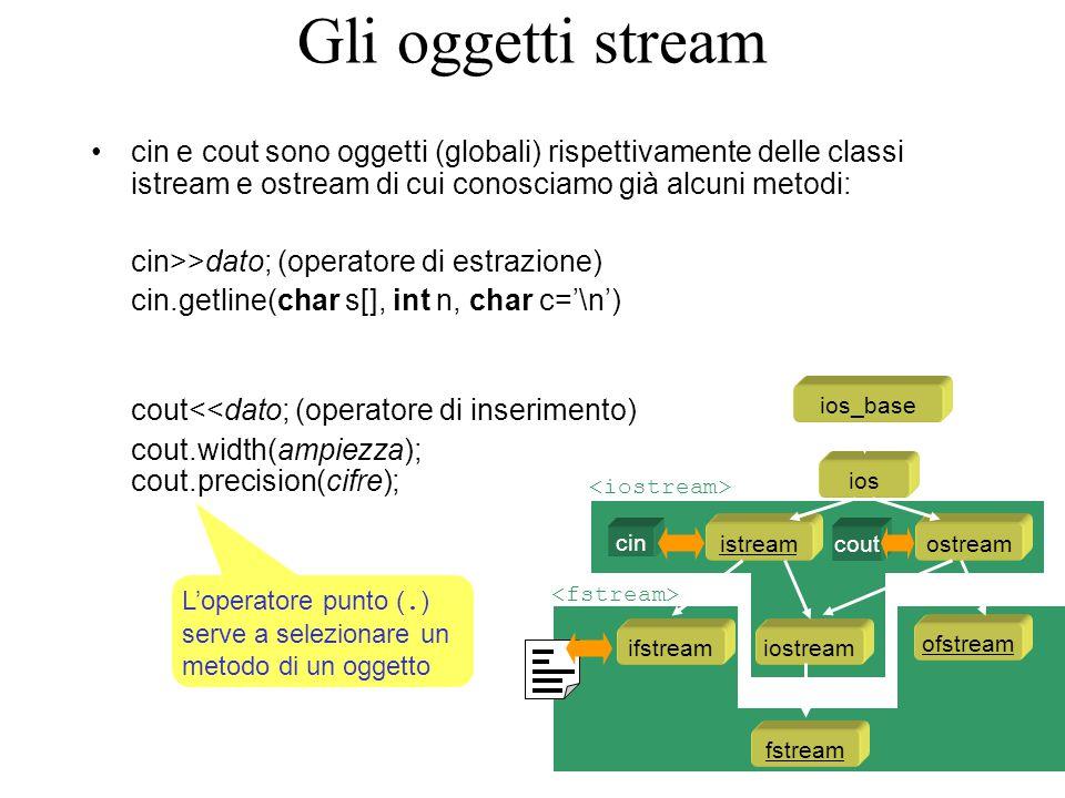 19 Gli oggetti stream cin e cout sono oggetti (globali) rispettivamente delle classi istream e ostream di cui conosciamo già alcuni metodi: cin>>dato; (operatore di estrazione) cin.getline(char s[], int n, char c='\n') cout<<dato; (operatore di inserimento) cout.width(ampiezza); cout.precision(cifre); L'operatore punto (.