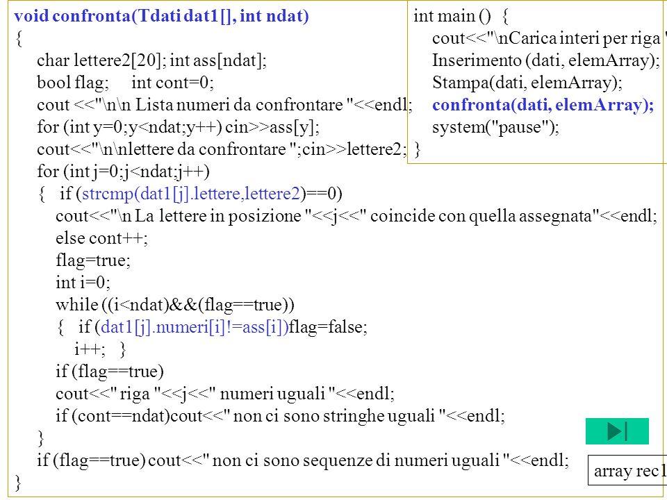 6 Esercizi 1) Utilizzando la struttura Tpersona, definita nell'esempio aggiungere al menù la voce cancellazione di un record: la function da scrivere deve prima ricercare l'elemento da cancellare (con la funzione Ricerca) e, successivamente, cancellarlo dall'array di record.