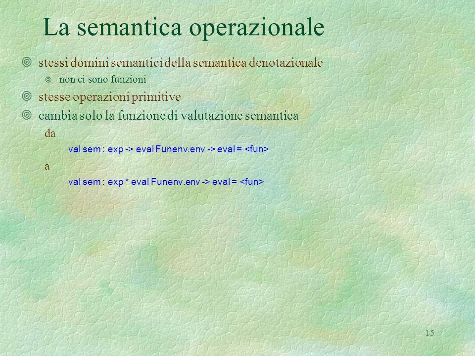 15 La semantica operazionale  stessi domini semantici della semantica denotazionale  non ci sono funzioni ¥stesse operazioni primitive ¥cambia solo