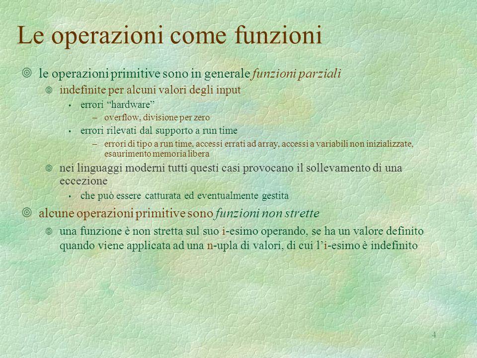 25 Un frammento di linguaggio imperativo: domini sintattici type ide = string type exp = | Eint of int | Ebool of bool | Den of ide | Prod of exp * exp | Sum of exp * exp | Diff of exp * exp | Eq of exp * exp | Minus of exp | Iszero of exp | Or of exp * exp | And of exp * exp | Not of exp | Ifthenelse of exp * exp * exp | Val of exp type com = | Assign of exp * exp | Cifthenelse of exp * com list * com list | While of exp * com list