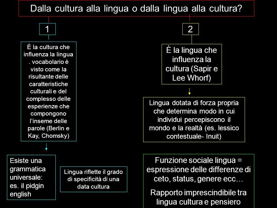 Dalla cultura alla lingua o dalla lingua alla cultura.