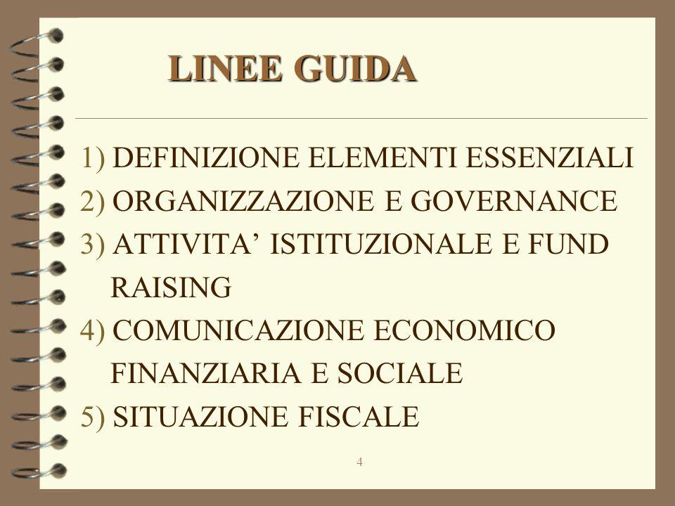 4 LINEE GUIDA 1) DEFINIZIONE ELEMENTI ESSENZIALI 2) ORGANIZZAZIONE E GOVERNANCE 3) ATTIVITA' ISTITUZIONALE E FUND RAISING 4) COMUNICAZIONE ECONOMICO FINANZIARIA E SOCIALE 5) SITUAZIONE FISCALE