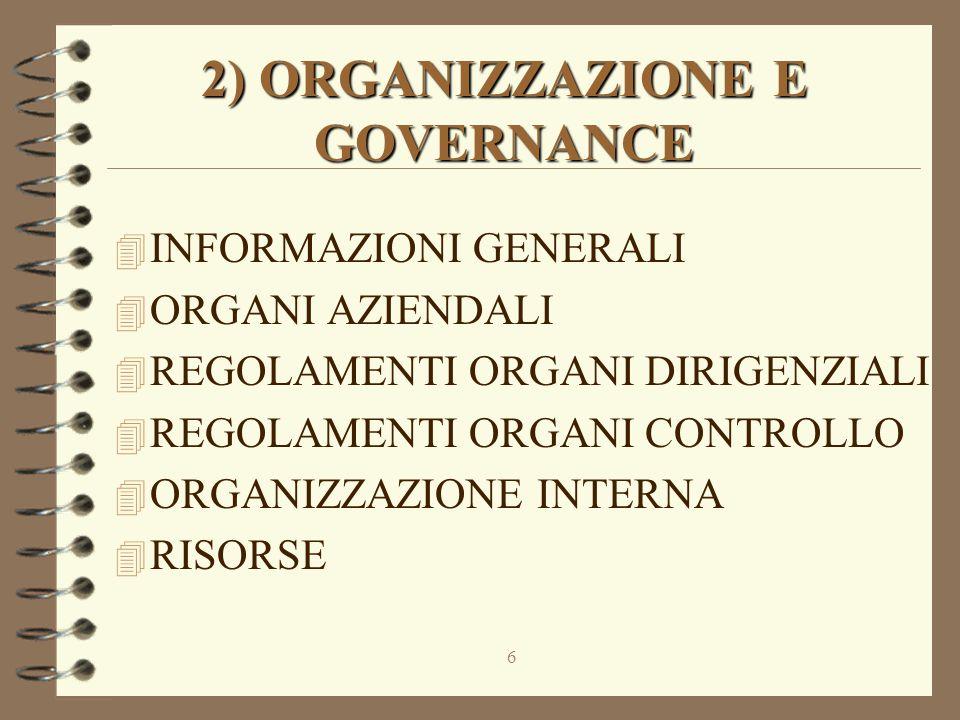 6 2) ORGANIZZAZIONE E GOVERNANCE 4 INFORMAZIONI GENERALI 4 ORGANI AZIENDALI 4 REGOLAMENTI ORGANI DIRIGENZIALI 4 REGOLAMENTI ORGANI CONTROLLO 4 ORGANIZZAZIONE INTERNA 4 RISORSE