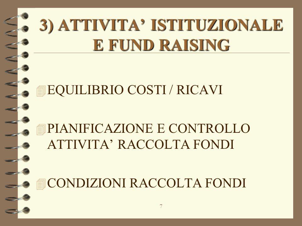 7 3) ATTIVITA' ISTITUZIONALE E FUND RAISING 4 EQUILIBRIO COSTI / RICAVI 4 PIANIFICAZIONE E CONTROLLO ATTIVITA' RACCOLTA FONDI 4 CONDIZIONI RACCOLTA FONDI
