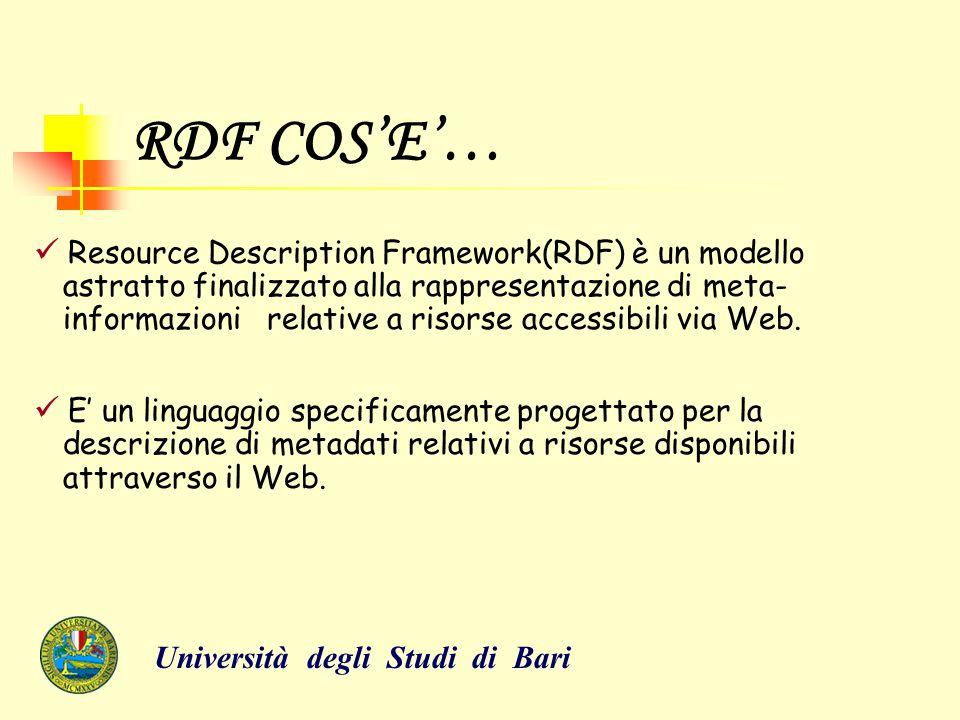 Resource Description Framework(RDF) è un modello astratto finalizzato alla rappresentazione di meta- informazioni relative a risorse accessibili via W