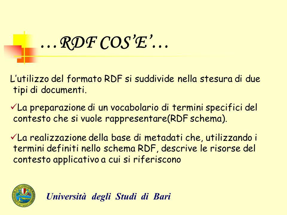 …RDF COS'E'… L'utilizzo del formato RDF si suddivide nella stesura di due tipi di documenti. La preparazione di un vocabolario di termini specifici de