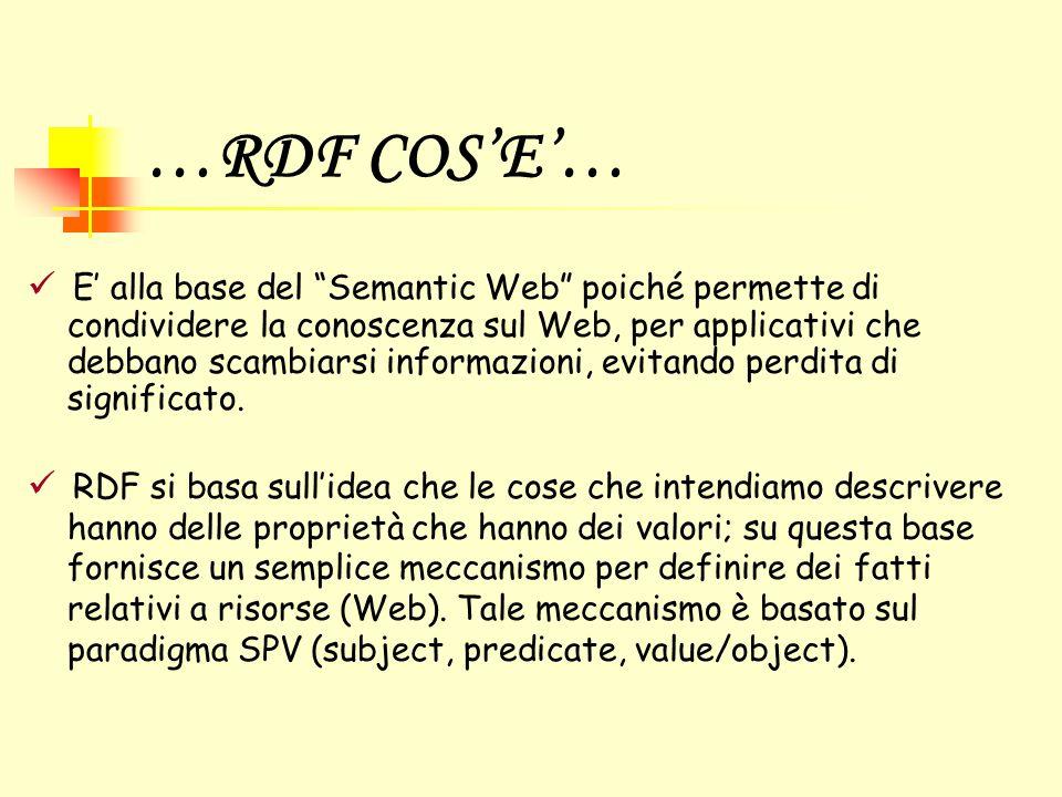 """…RDF COS'E'… E' alla base del """"Semantic Web"""" poiché permette di condividere la conoscenza sul Web, per applicativi che debbano scambiarsi informazioni"""