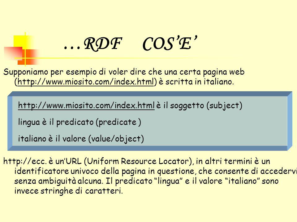 …RDF COS'E' Supponiamo per esempio di voler dire che una certa pagina web (http://www.miosito.com/index.html) è scritta in italiano. http://www.miosit