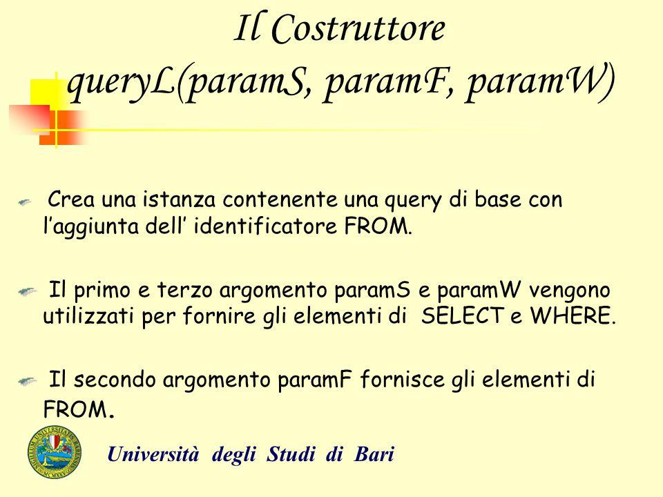 Il Costruttore queryL(paramS, paramF, paramW) Crea una istanza contenente una query di base con l'aggiunta dell' identificatore FROM. Il primo e terzo