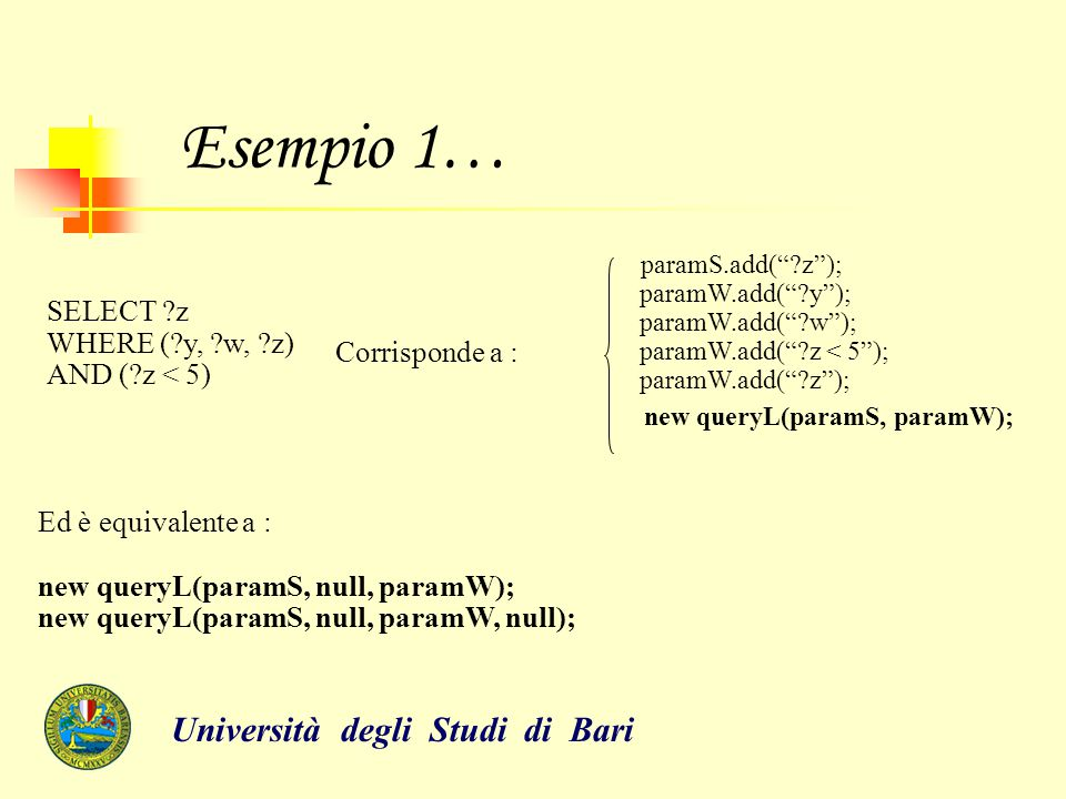 Esempio 1… SELECT ?z WHERE (?y, ?w, ?z) AND (?z < 5) Corrisponde a : Ed è equivalente a : new queryL(paramS, null, paramW); new queryL(paramS, null, p