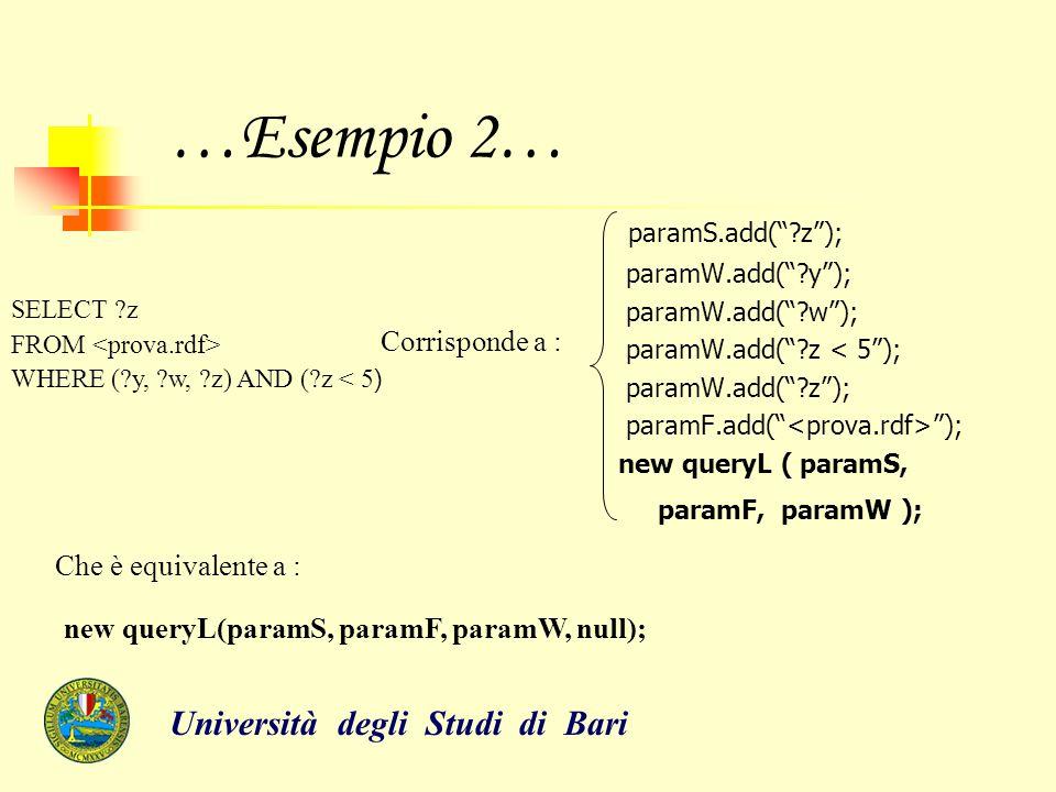 """…Esempio 2… paramS.add(""""?z""""); paramW.add(""""?y""""); paramW.add(""""?w""""); paramW.add(""""?z < 5""""); paramW.add(""""?z""""); paramF.add("""" """"); new queryL ( paramS, paramF"""