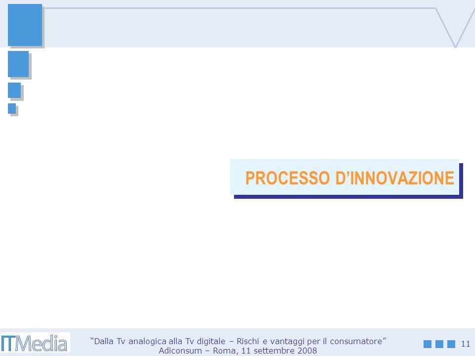 Dalla Tv analogica alla Tv digitale – Rischi e vantaggi per il consumatore Adiconsum – Roma, 11 settembre 2008 11 PROCESSO D'INNOVAZIONE