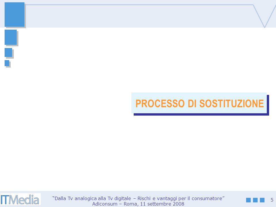 Dalla Tv analogica alla Tv digitale – Rischi e vantaggi per il consumatore Adiconsum – Roma, 11 settembre 2008 5 PROCESSO DI SOSTITUZIONE