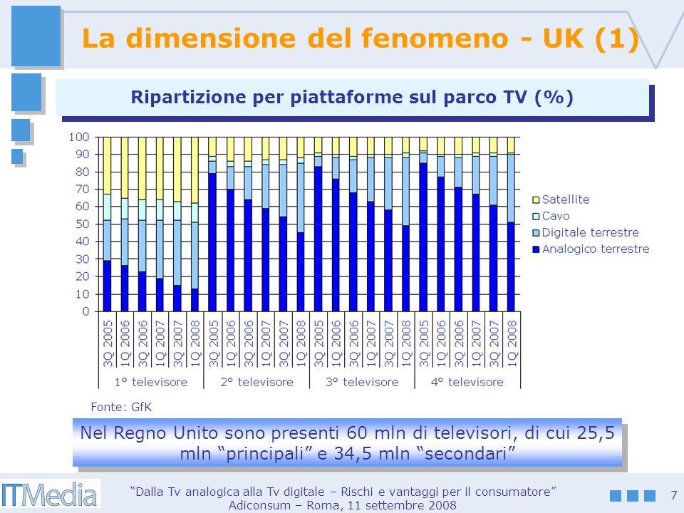 Dalla Tv analogica alla Tv digitale – Rischi e vantaggi per il consumatore Adiconsum – Roma, 11 settembre 2008 7 Nel Regno Unito sono presenti 60 mln di televisori, di cui 25,5 mln principali e 34,5 mln secondari Ripartizione per piattaforme sul parco TV (%) Fonte: GfK La dimensione del fenomeno - UK (1)
