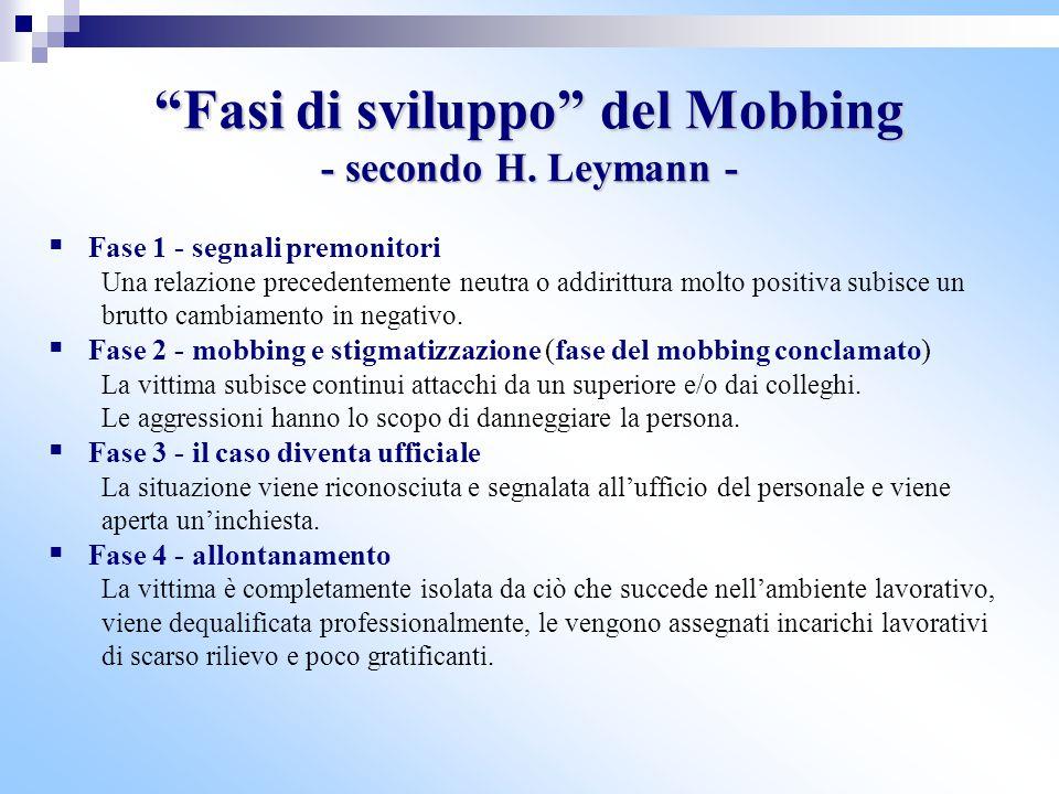 """""""Fasi di sviluppo"""" del Mobbing - secondo H. Leymann -  Fase 1 - segnali premonitori Una relazione precedentemente neutra o addirittura molto positiva"""