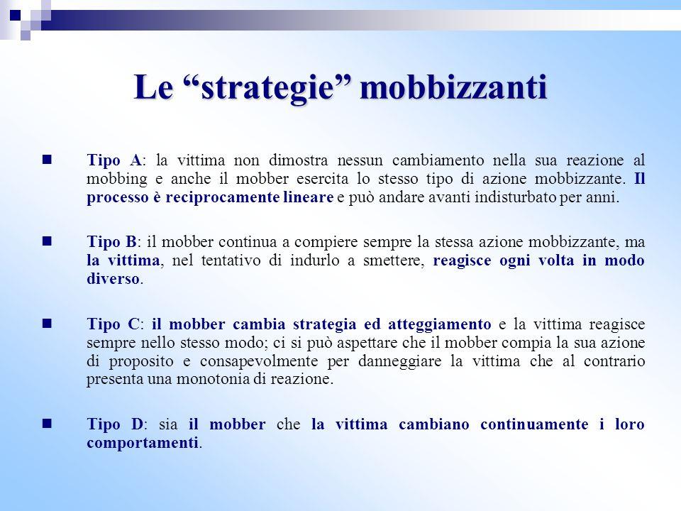 """Le """"strategie"""" mobbizzanti Tipo A: la vittima non dimostra nessun cambiamento nella sua reazione al mobbing e anche il mobber esercita lo stesso tipo"""